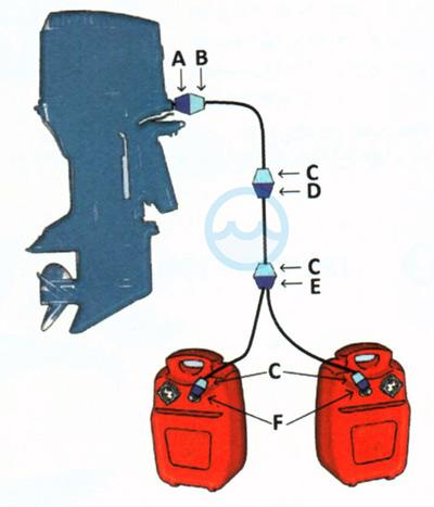 Adapters voor buitenboordmotoren, Mariner, Mercury, Yamaha, Honda Suzuki